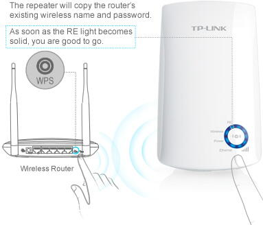 TP-Link TL-WA854RE Extender